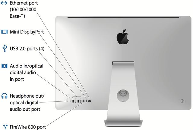 Apple iMac 11.3 – 8657