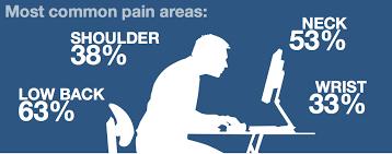 Основни правила за безопасна работа с компютър – 10532
