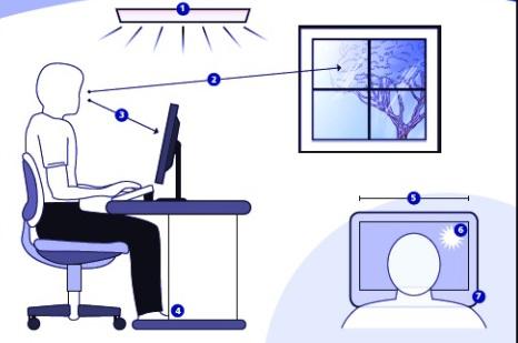 Основни правила за безопасна работа с компютър – 10530