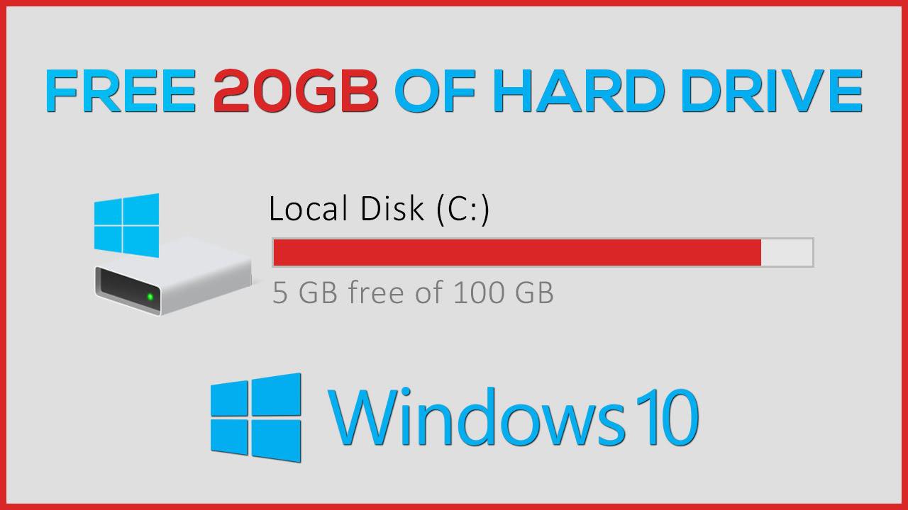 Какво товари компютъра? – 12003