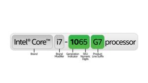 Как да проверите поколението на вашия процесор? – 14611