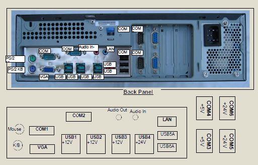 Fujitsu TP-x – 4141